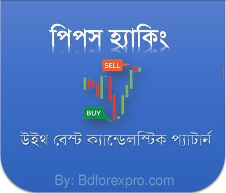 Forex bangladesh forum