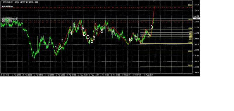 Elliott_wave_analysis.thumb.jpg.7cdd1b35