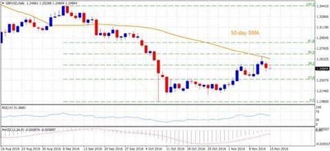chart 1 day 15.jpg