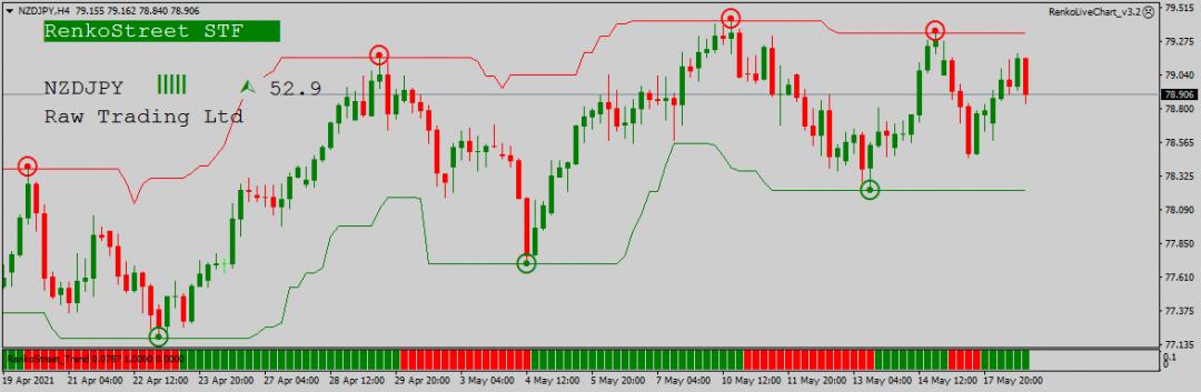 nzdjpy-h4-raw-trading-ltd.png